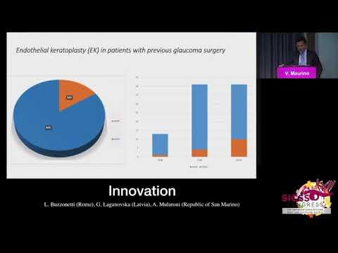 SICSSO 2018 - ENG - V. Maurino (UK) - Endothelial keratoplasty (EK) graft survival in patients with